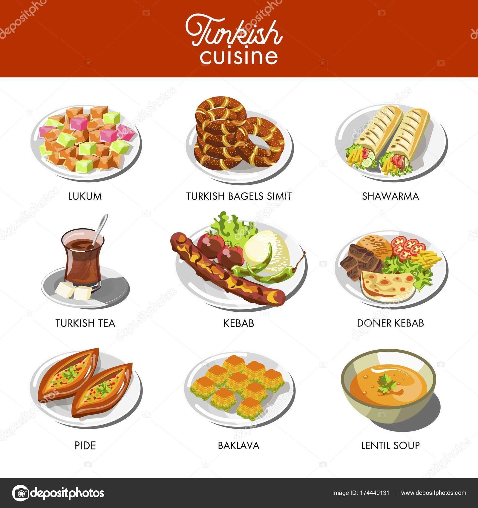 Turkish Cuisine Food Traditional Dishes Doner Kebab Shawarma Pide ...