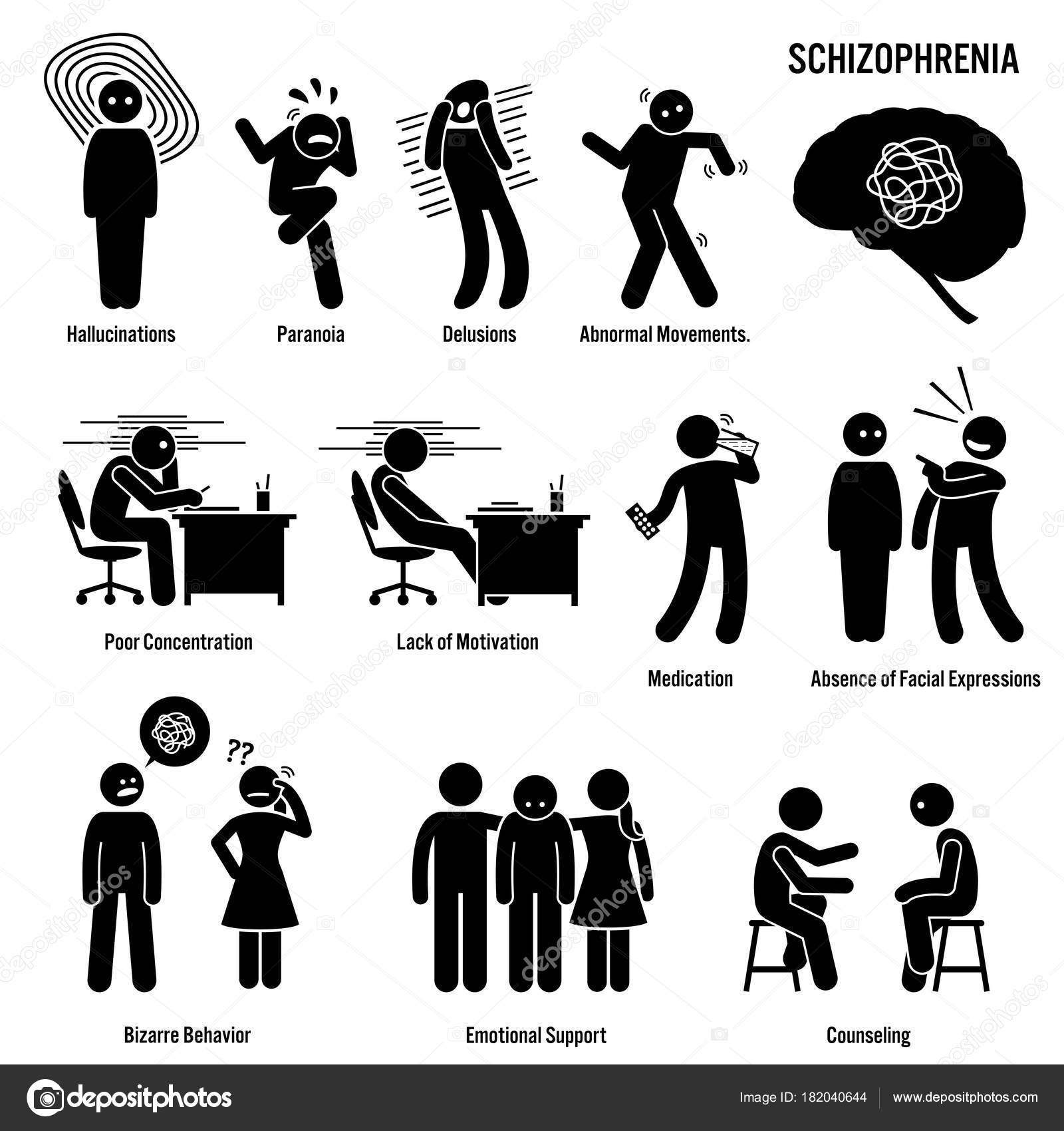 Schizophrenia – A Chronic Brain Disorder