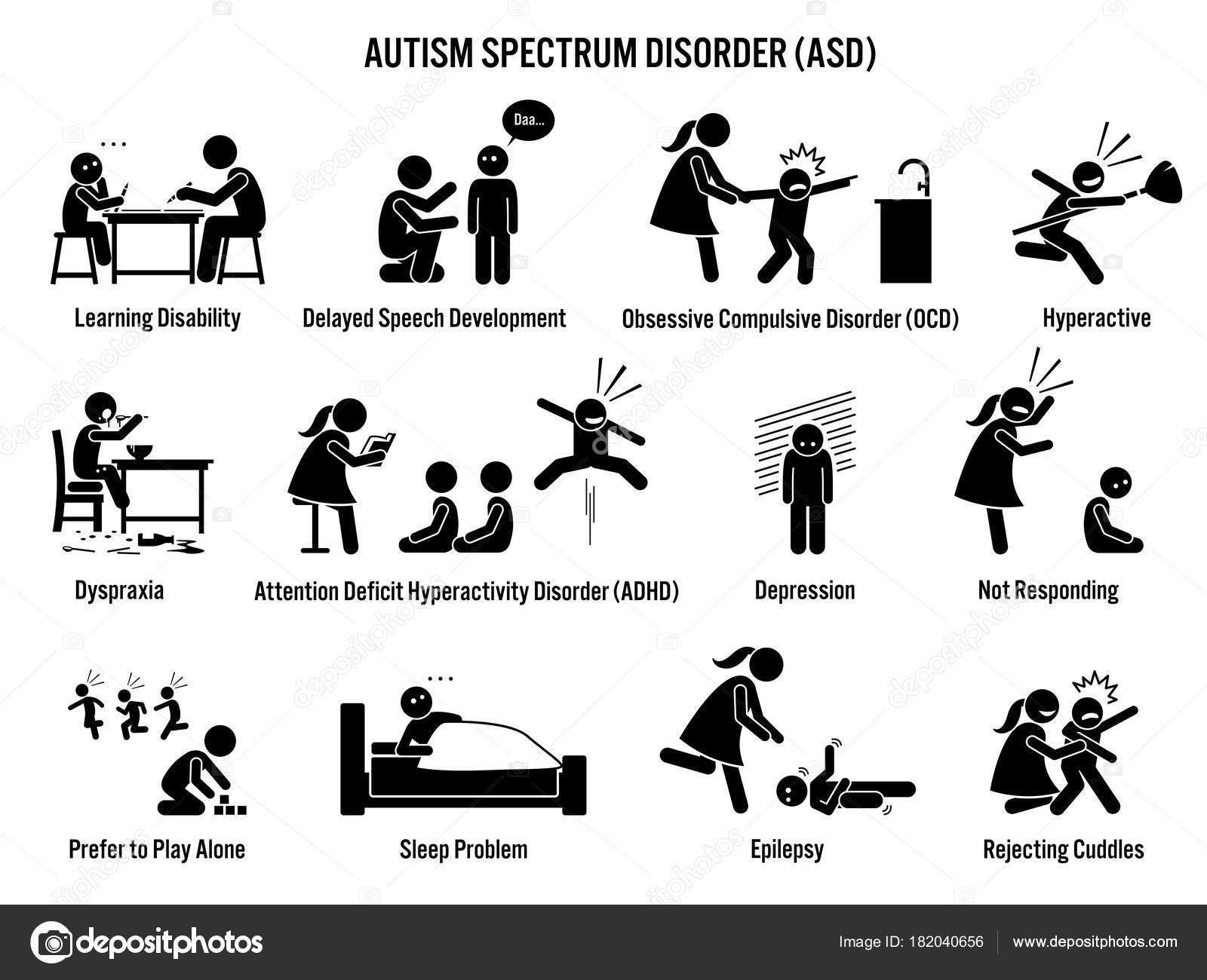 Extreem Kinderen Autisme Spectrum Stoornis Asd Pictogrammen Pictogrammen #EC16