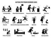 Děti autismus spektra porucha Asd ikony. Piktogramy zobrazují Autismus Příznaky a symptomy na dítě například poruchami učení, Adhd, Ocd, dyspraxie, deprese, epilepsie a hyperaktivní