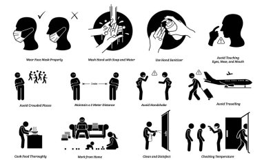 Virus outbreak risks, prevention, preparedness tips actions to do and do not. Illustrations of person wearing mask correct and incorrectly. Washing hand with soap, water and sanitizer. Avoidance action plans.