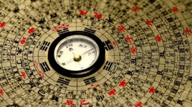 moderní čínské Feng shui kompasu