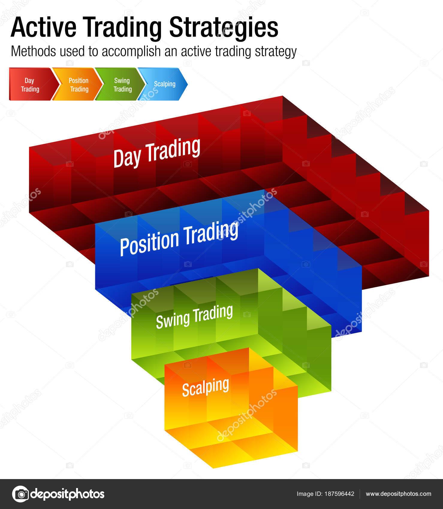 E-mini broker day trading