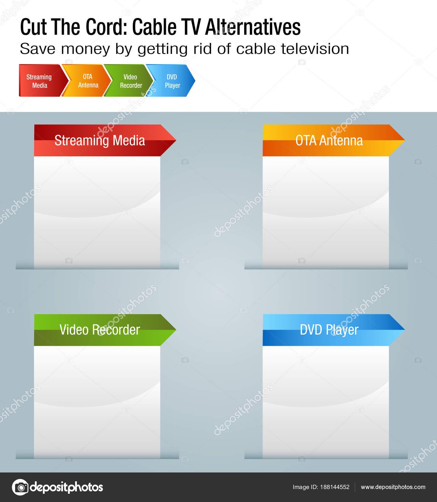 Ausgezeichnet Kabel Tv Diagramm Ideen - Die Besten Elektrischen ...