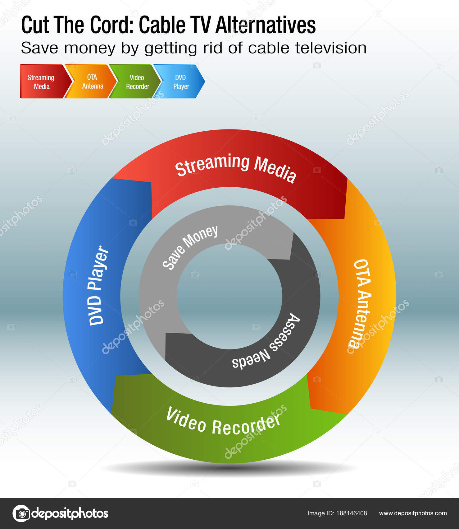 Cut The Cord Cable TV Alternatives Chart — Stock Vector ...