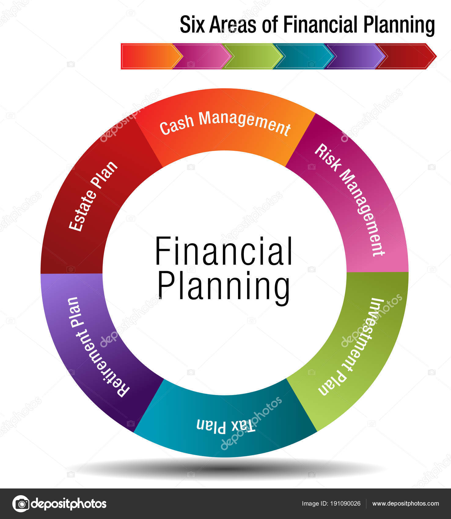 six areas of financial planning chart stock vector cteconsulting