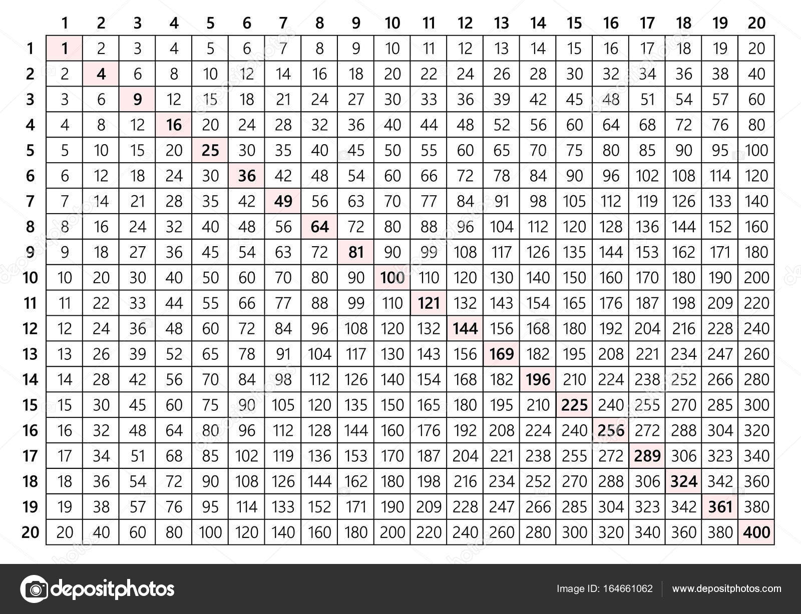 Times table 20x20 images galleries - La table de multiplication de 3 ...