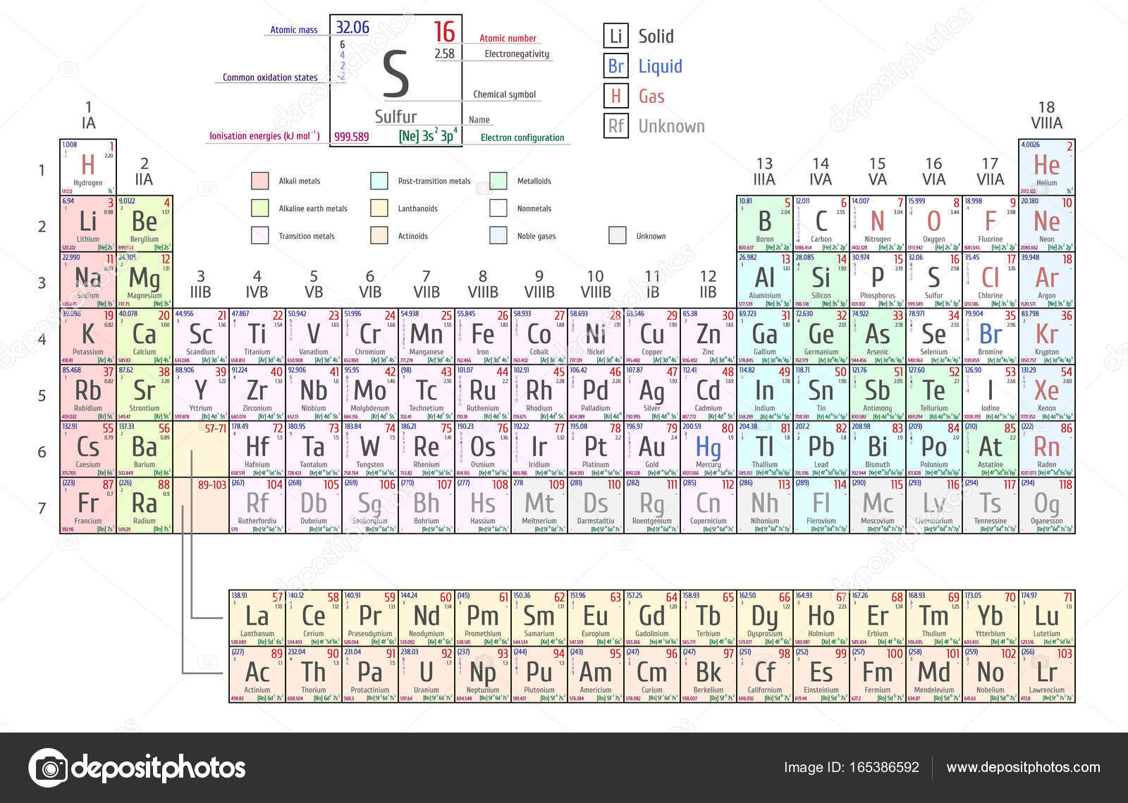 Periodic table of the elements stock vector extracoin 165386592 periodic table of the elements including four new elements nihonium moscovium tennessine and oganesson vector by extracoin gamestrikefo Gallery