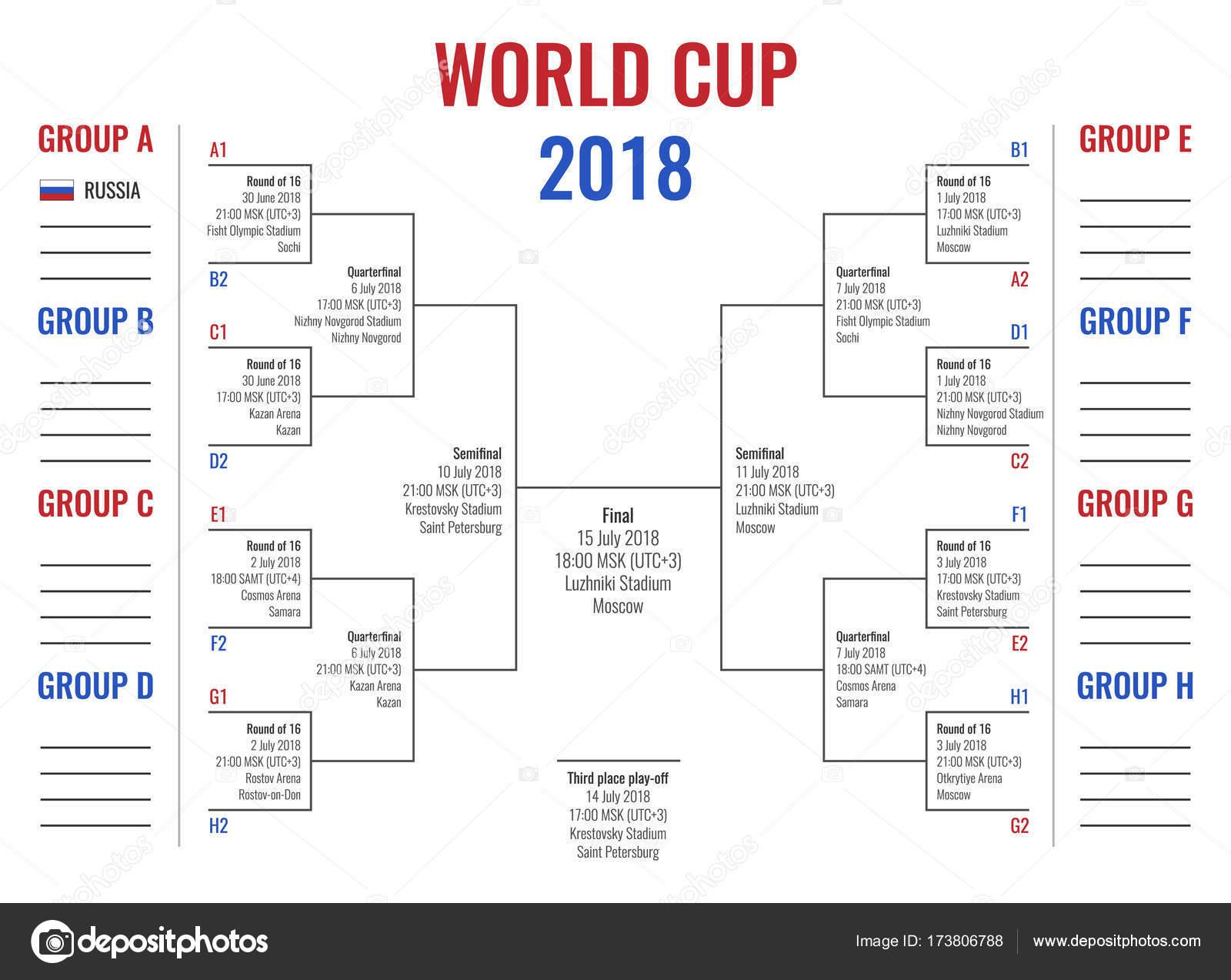 WM 2018 in Russland, der Gruppenphase und der Weg zum Finale ...