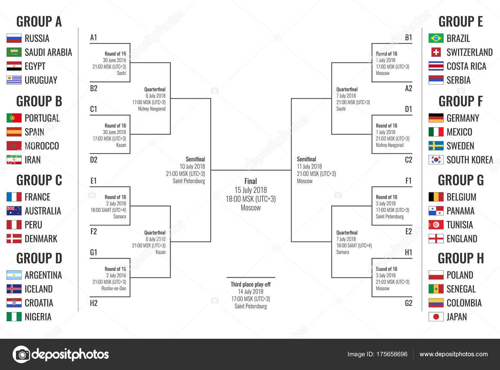 Fußball-WM in Russland, Gruppenphase und Weg zum Finale, Turnier ...