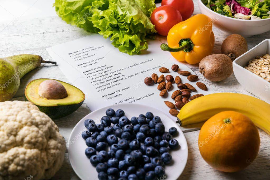 Понятие О Здоровом Питании Лечебные Диеты Столы.