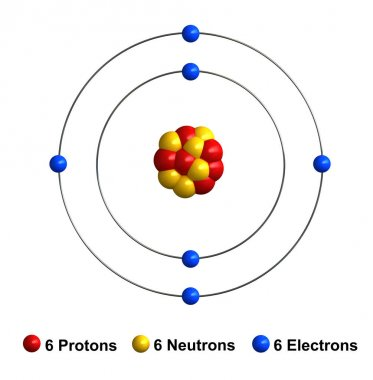 3d render of atom structure of carbon