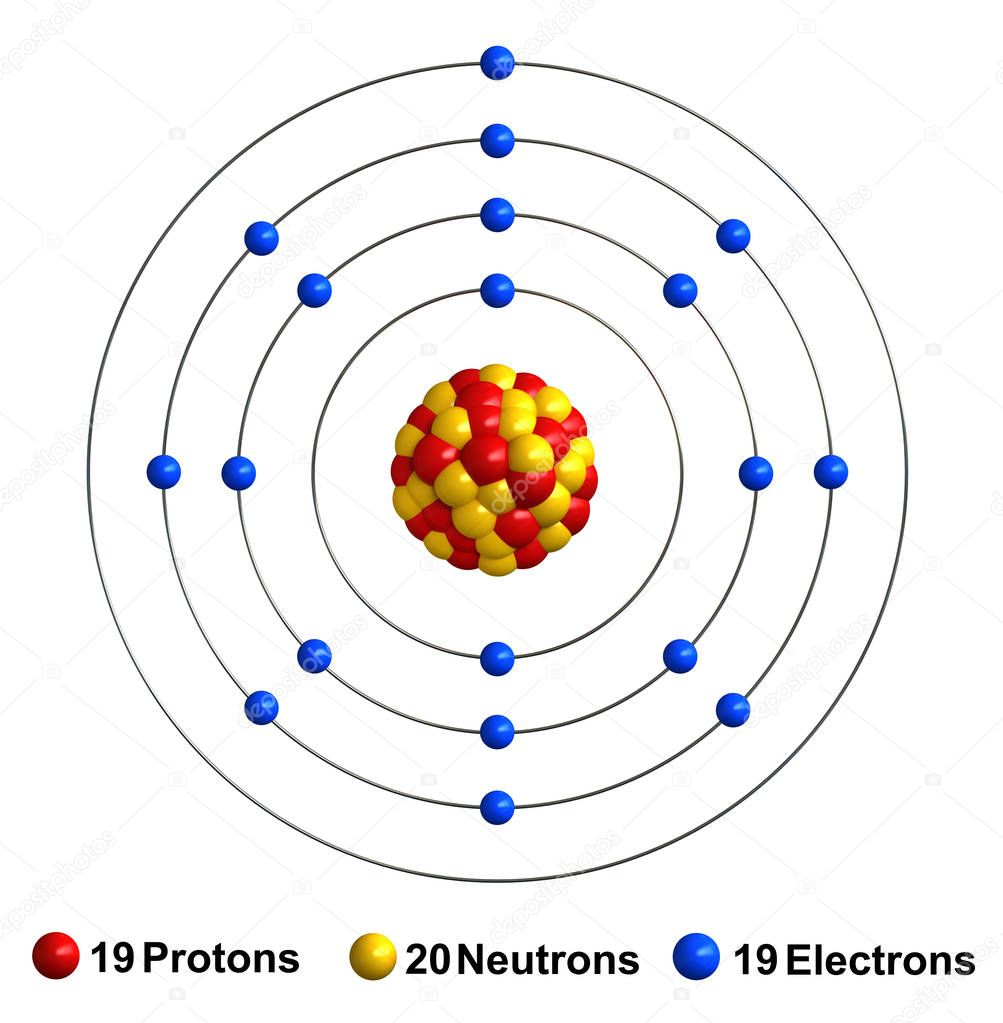 rendu  de la structure de latome de potassium