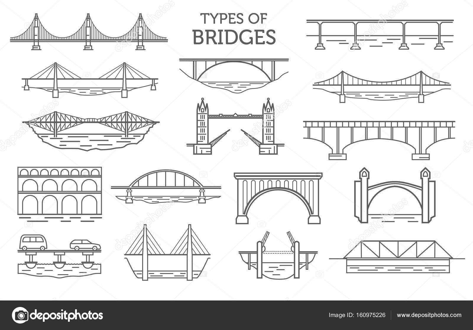 types of bridges Arch bridges are now built using many different types of modern materials, but regardless of that, the foundation of weight distribution remains the same the sydney harbour bridge in.