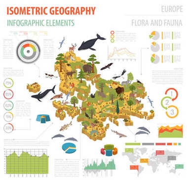 Isometric 3d European flora and fauna map constructor elements.