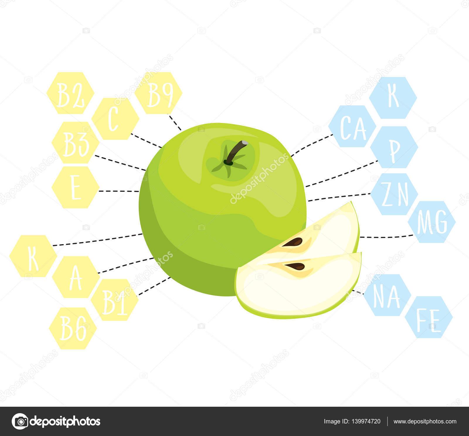 Manzana de dibujos animados con vitaminas y minerales