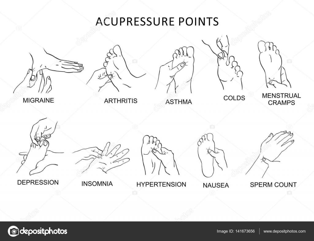 Acupressure points for Pain relief — Stock Vector © Sandalphonarts