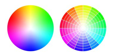 Color HSV wheels