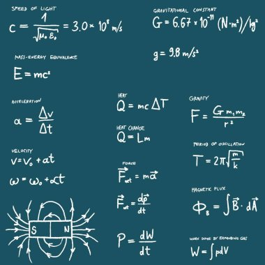 Physics vector education