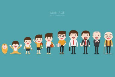 Aging concept of male characters.