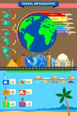 World Travel Infographic