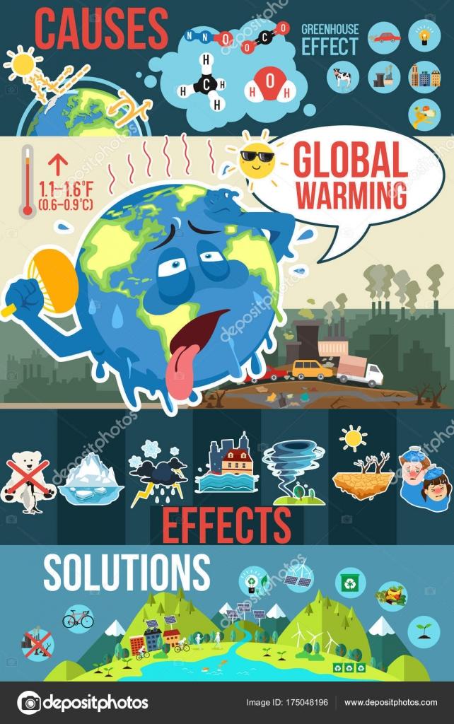 Ilustración de infografía calentamiento global — Archivo Imágenes ...