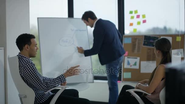 Business Marketing Team Brainstorming Ideas Whiteboard Office