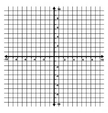 An xy grid/graph with grid lines are shown. It is the Cartesian coordinate system with even increments from -10 to 10 labelled, vintage line drawing or engraving illustration.