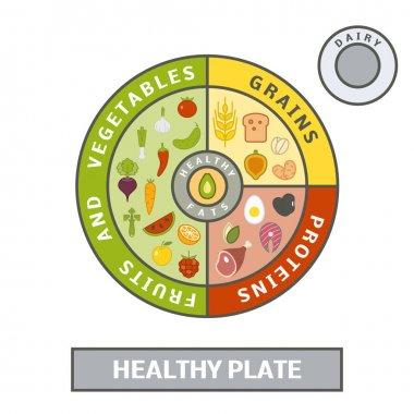 illustration of balanced meal