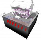 Fotografie ground source heat pump diagram