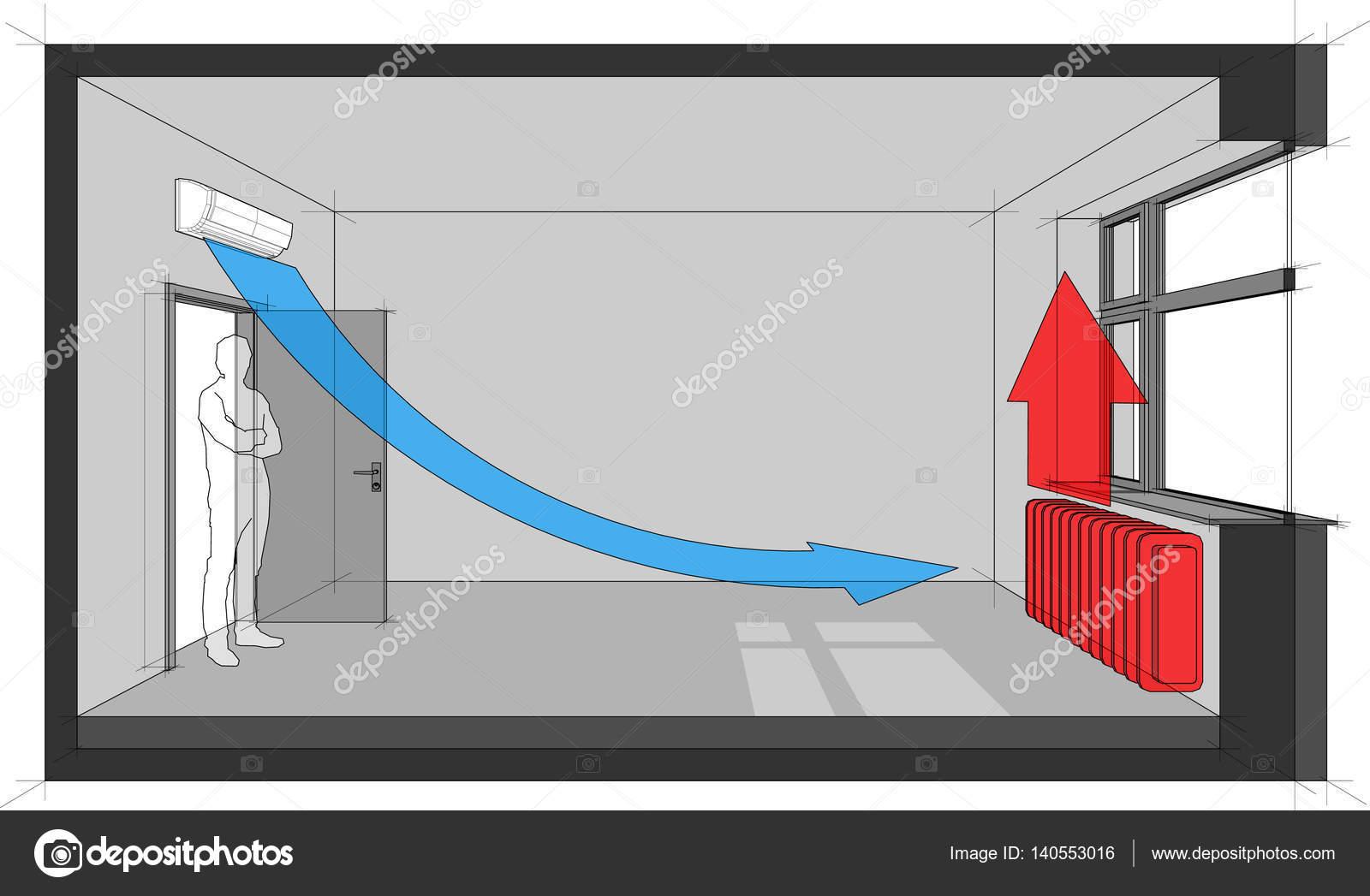 Radiador calefacción habitación con diagrama de pared aire ...