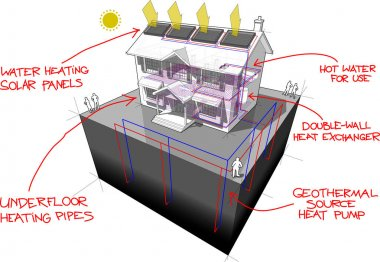 ground source heat pump and solar panels diagram