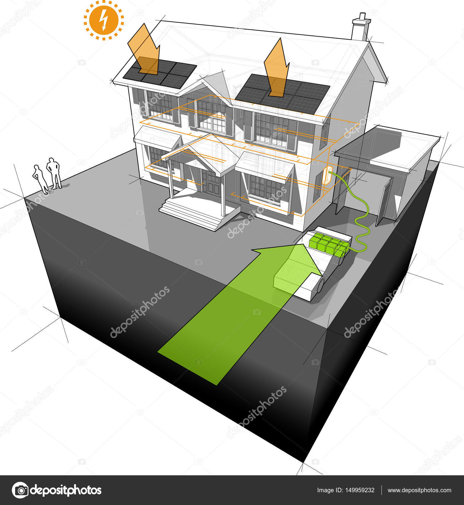 Haus Mit Elektroauto Und Fotovoltaikanlagen Haus Diagramm U2014 Stockvektor