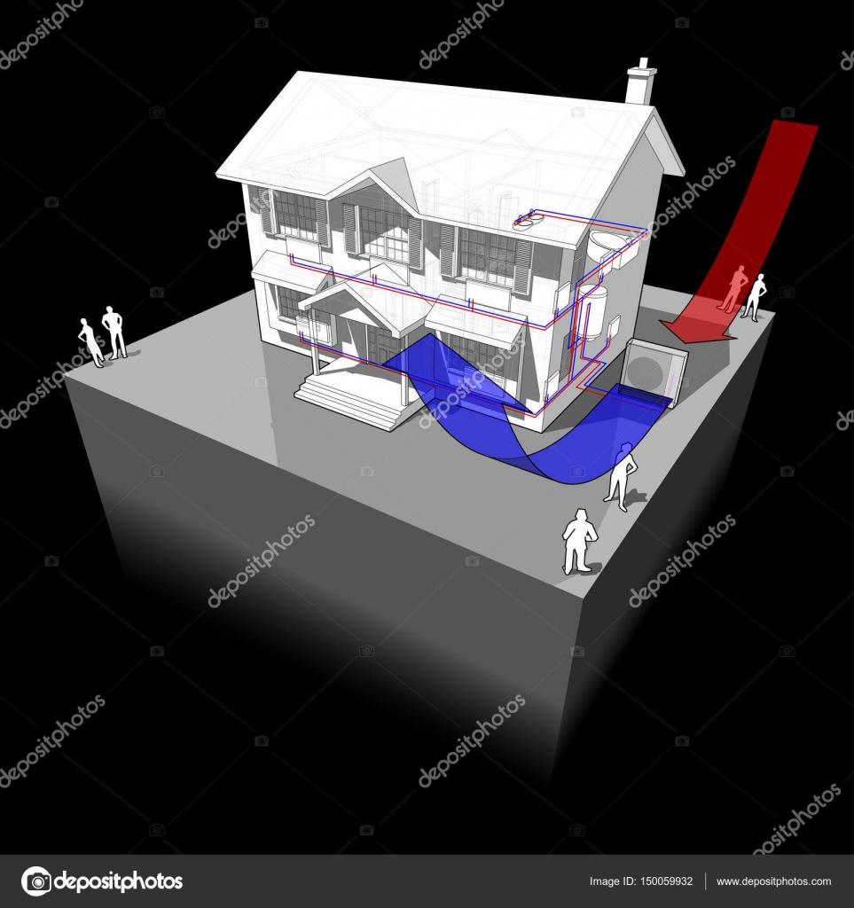 Luft-Quelle Wärmepumpe Diagramm mit Haus und Heizkörper ...