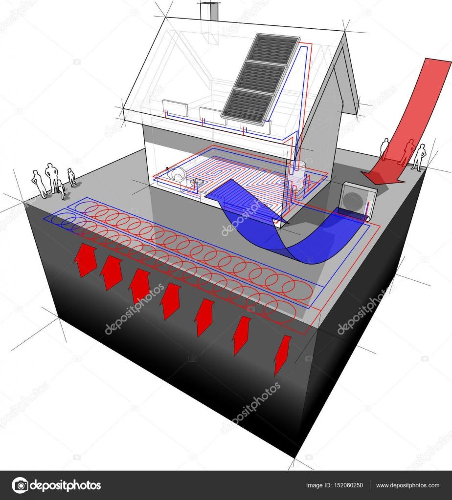 maison individuelle avec g othermie et air pompe chaleur et panneaux solaires image. Black Bedroom Furniture Sets. Home Design Ideas