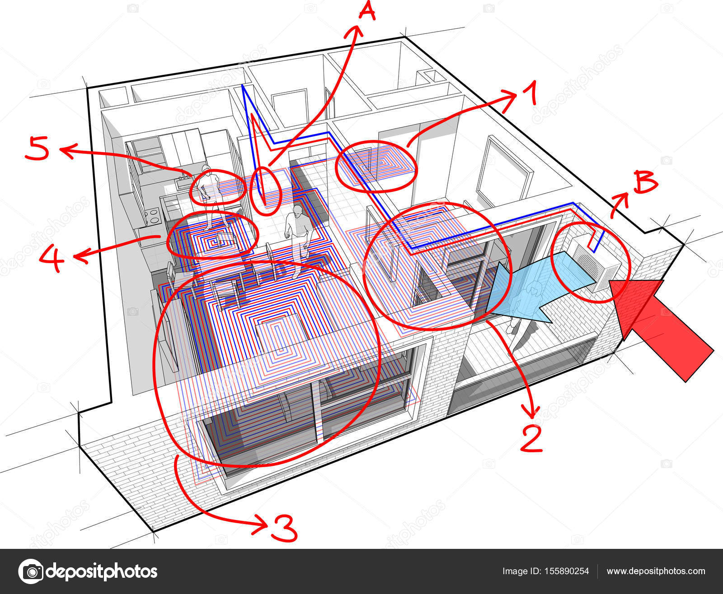 Calefaccion Radiante Por Agua Simple Best Calefactor En Bilbao