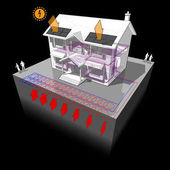 Fotografie ground source heat pump diagram and photovoltaic panels house