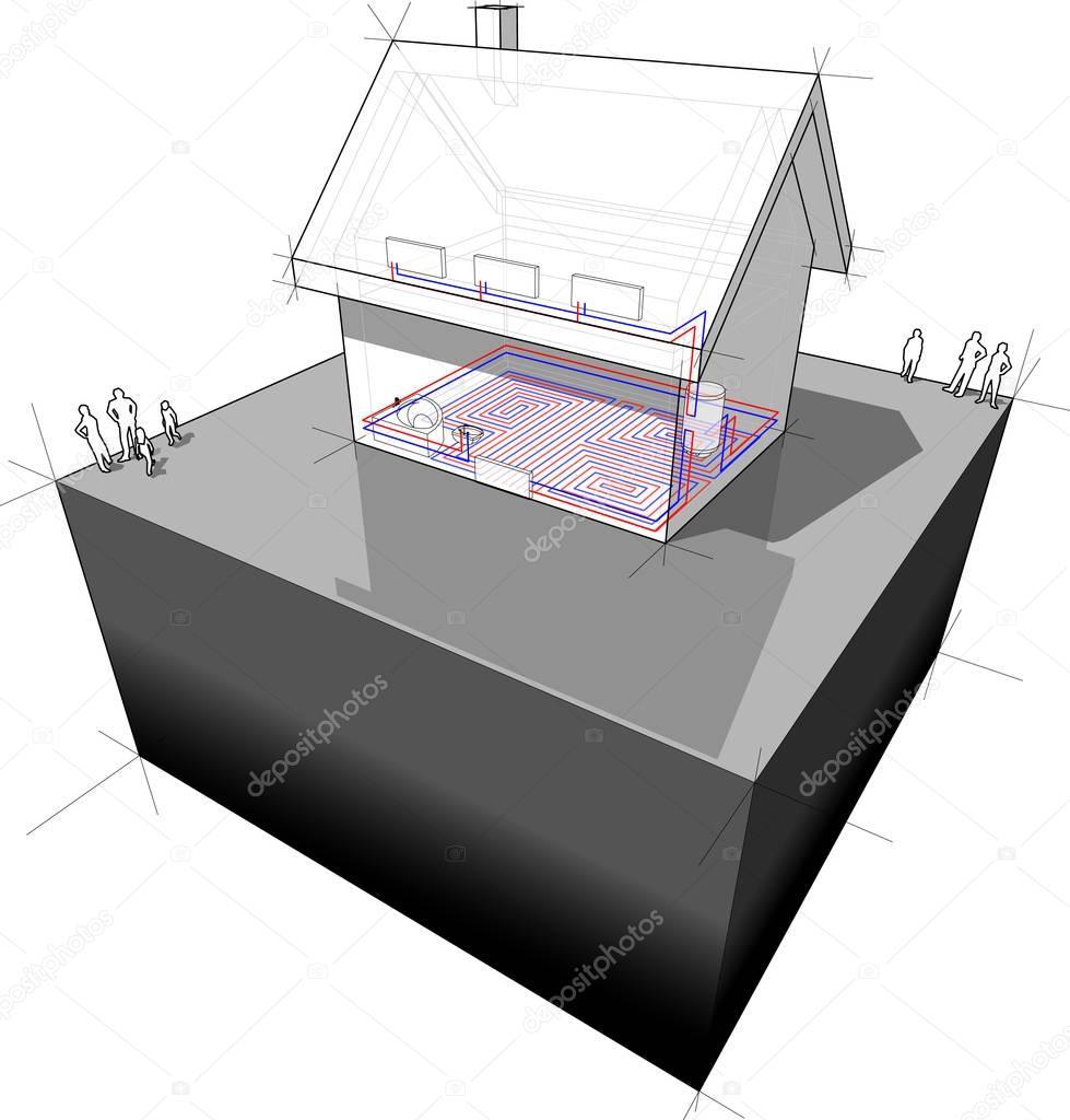 Diagramm eines Einfamilienhauses mit Fußbodenheizung und Heizkörper ...