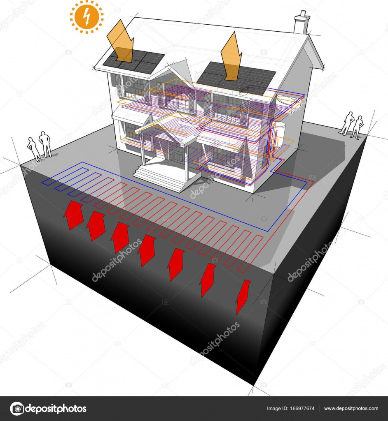 Superb Erdwärmepumpe Und Fotovoltaikanlagen Haus Diagramm U2014 Stockvektor
