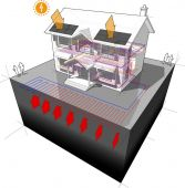 Fotografie ground source heat pump and photovoltaic panels house diagram