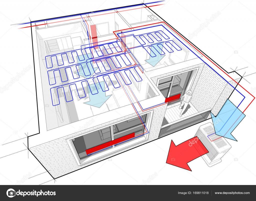 Wohnung-Diagramm mit Heizkörper Heizung und Deckenkühlung ...