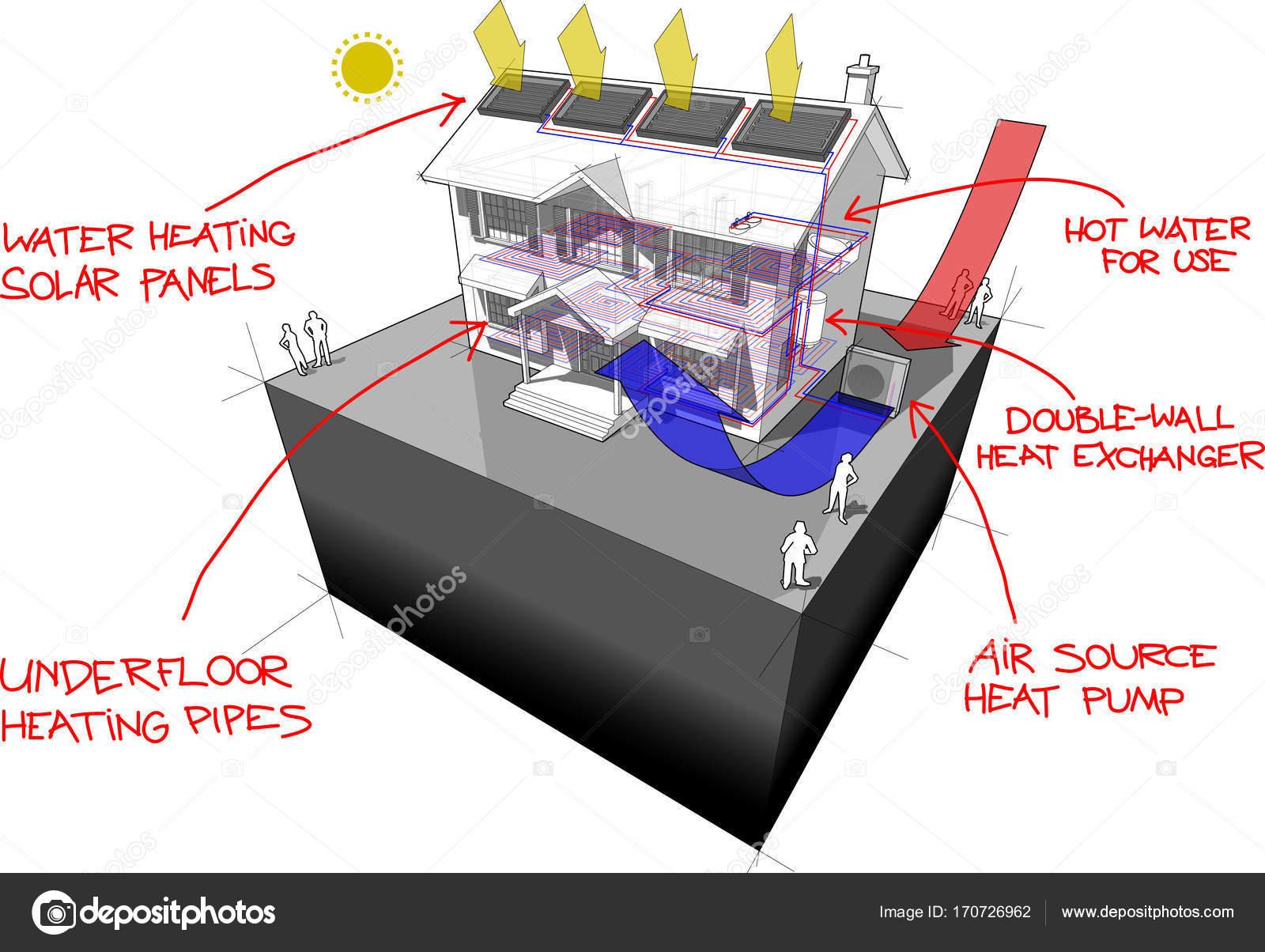 pompe chaleur air avec maison de plancher chauffant et. Black Bedroom Furniture Sets. Home Design Ideas