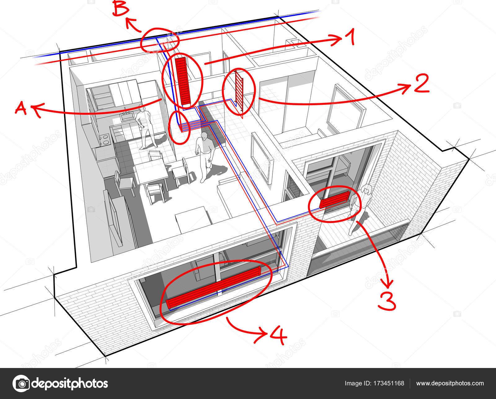 Wohnung-Diagramm mit Heizkörper Heizung und handgezeichneten Notizen ...