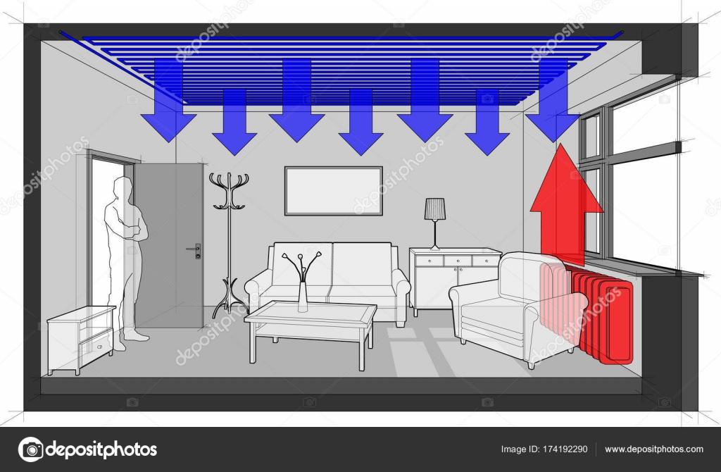 Heizkörper beheizt mit Deckenkühlung und Möbel — Stockvektor ...