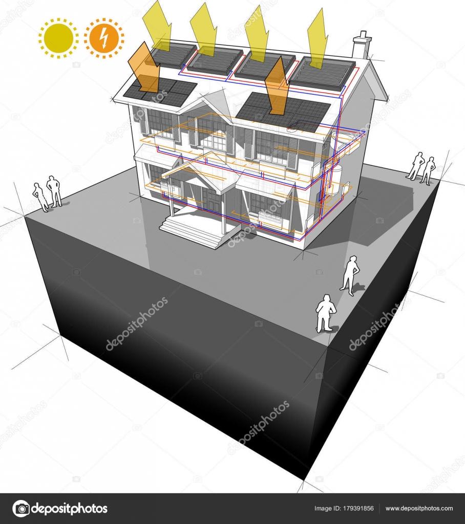 ... Mit Heizkörpern Und Solare Wasser Heizpaneele Und Photovoltaik Module  Auf Dem Dach Als Quelle Der Elektrischen Energie U2014 Vektor Von Valigursky