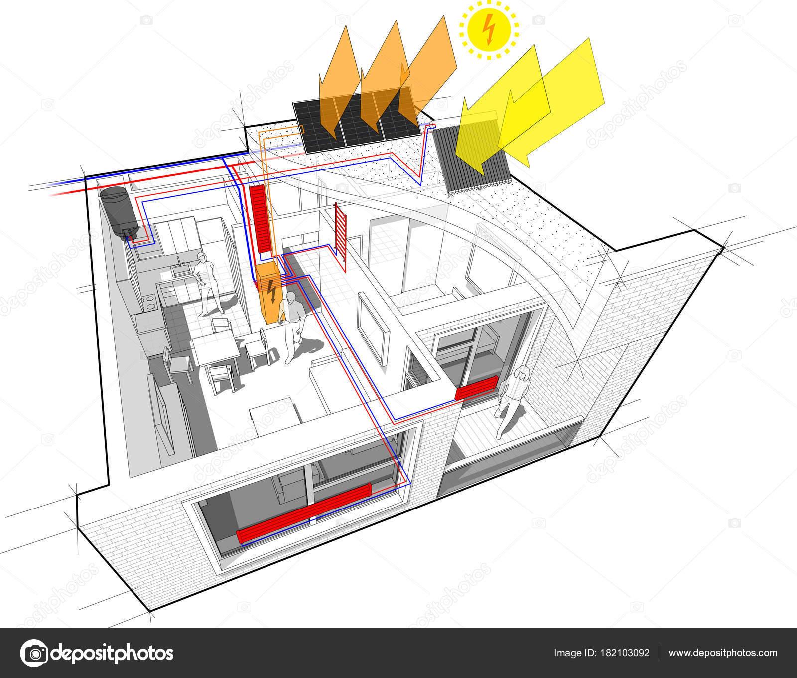 Radiatori Ad Acqua Calda.Diagramma Spaccato Prospettico Appartamento Completamente