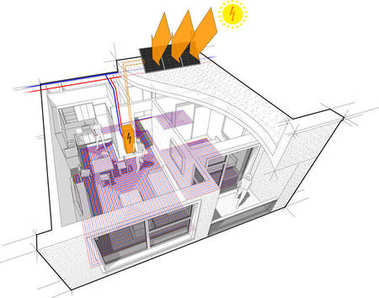 Perspective cutaway diagram of a one bedroom apartment completely furnished with hot water floor heating and central heating pipes as source of heating energy and photovoltaic panels on the roof as source of electric energy