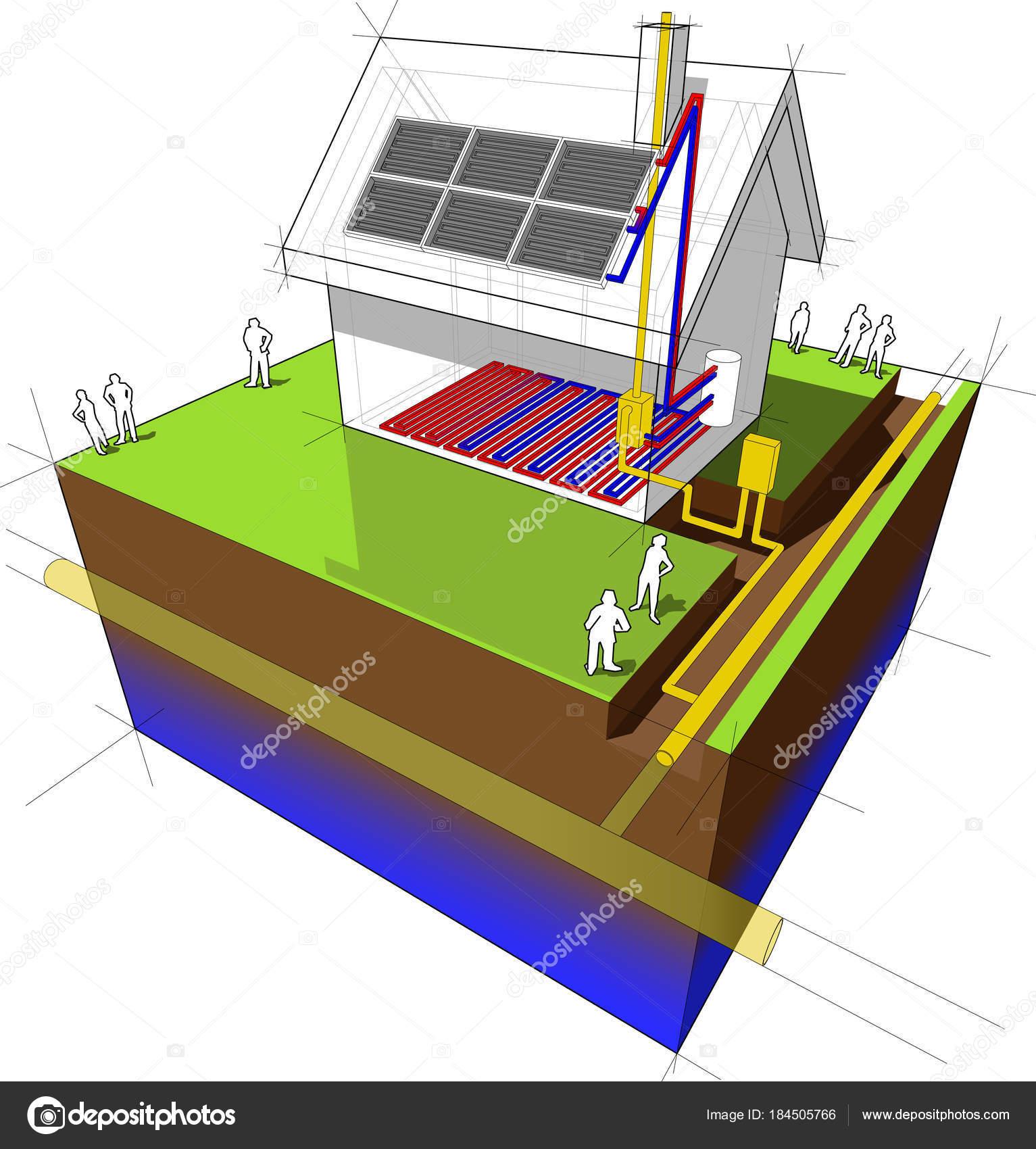 Diagramm Eines Einfamilienhauses Mit Fußbodenheizung Heizung Und ...