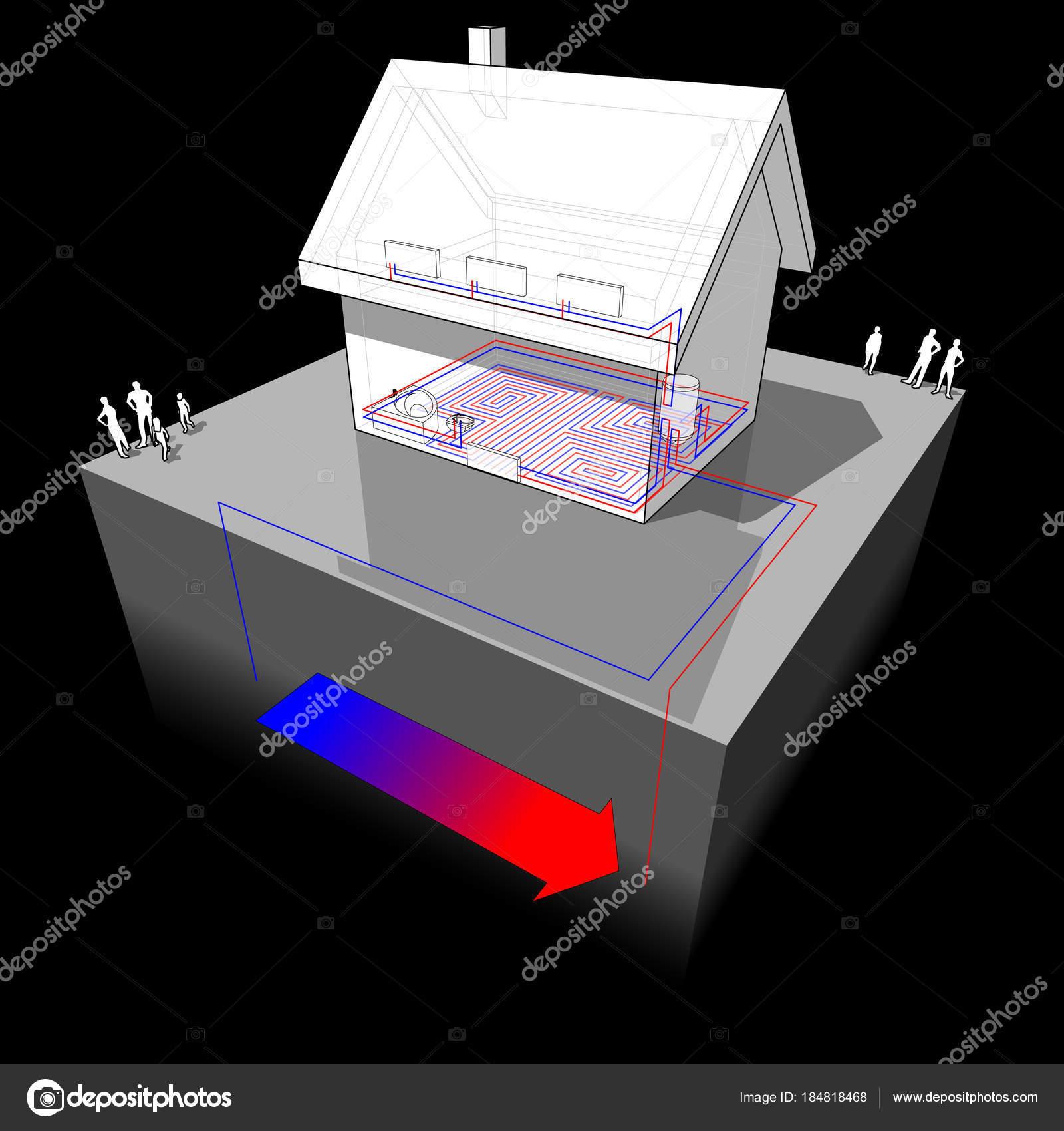 Diagramm Eines Einfamilienhauses Mit Fußbodenheizung Erdgeschoss Und ...