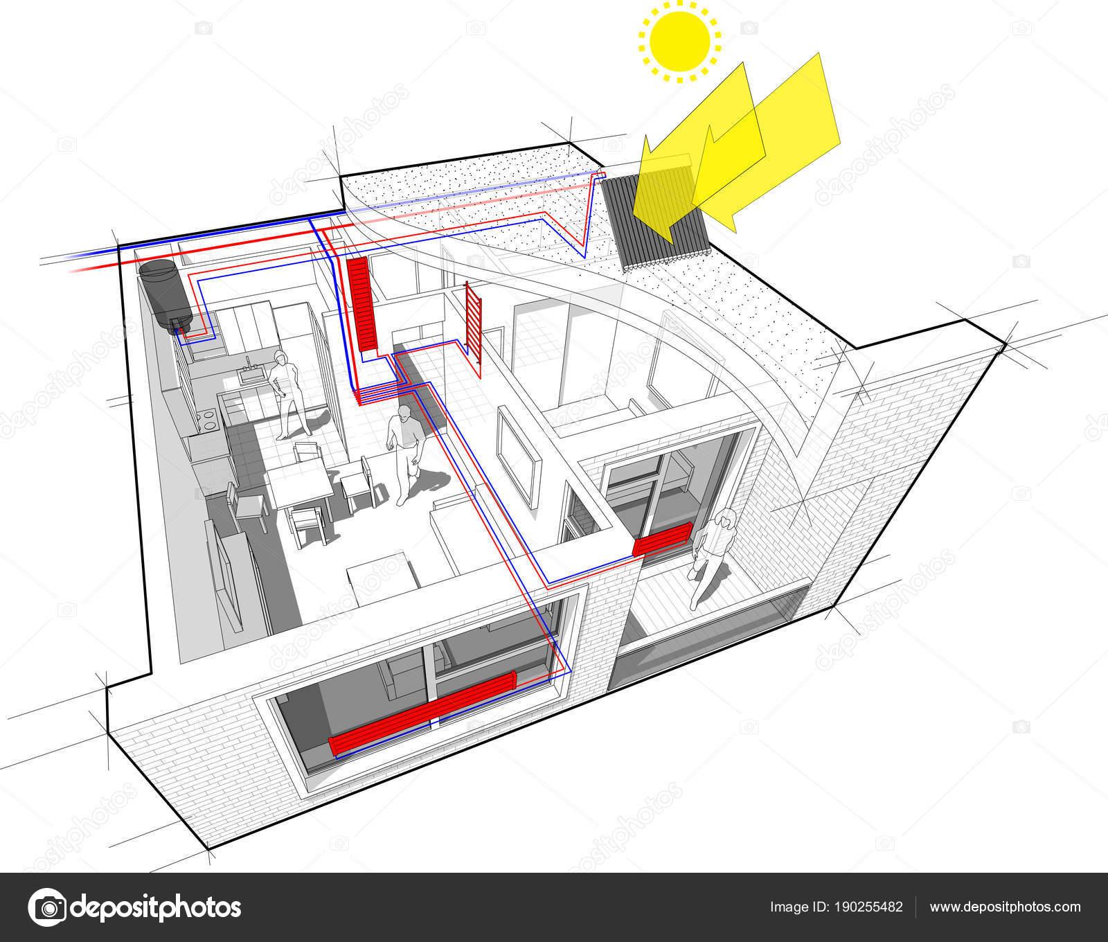 Diagramm Der Wohnung Komplett Möbliert Mit Warmwasser Heizkörper Und ...